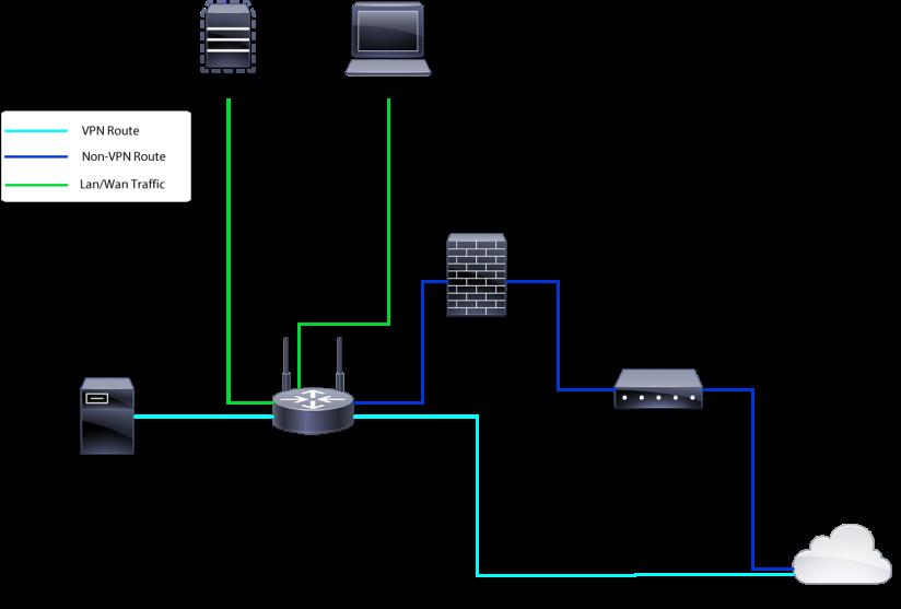 diagram.fw